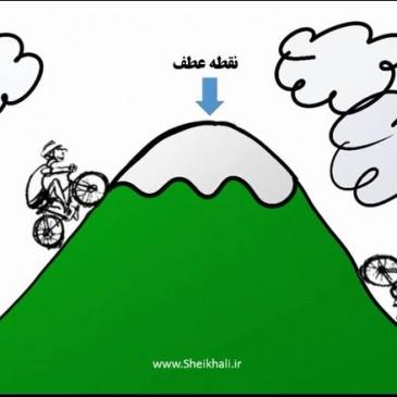 تعریف نقطه عطف در مسیر موفقیت