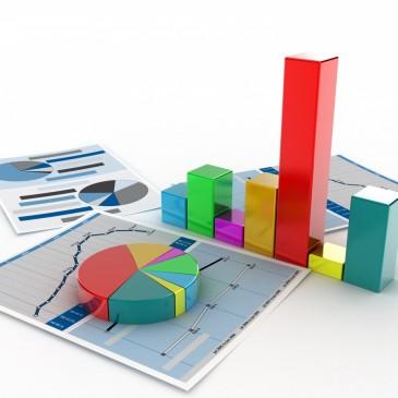 برخی آمار ارقام در خصوص مشتری و مشتری مداری