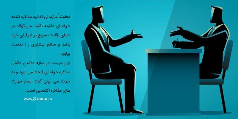 مذاکره سازمانی